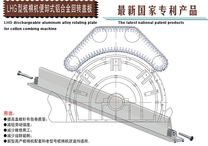 LHG梳棉机便卸式铝合金回转盖板