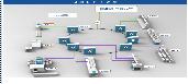 经纬E系统-纺织企业在线监控系统