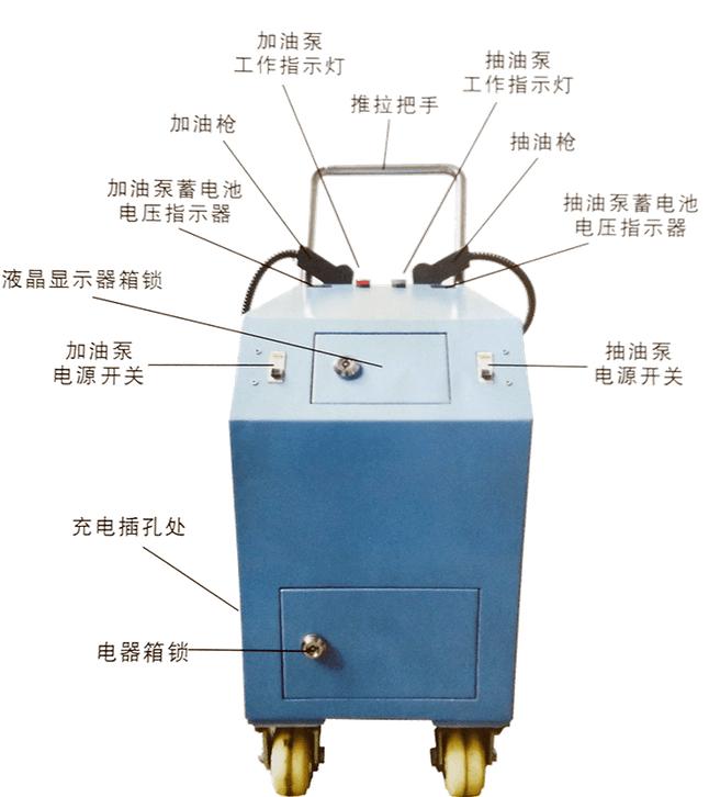 ZN10LS型锭子加油机